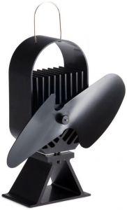 Ecofan® AirDeco II
